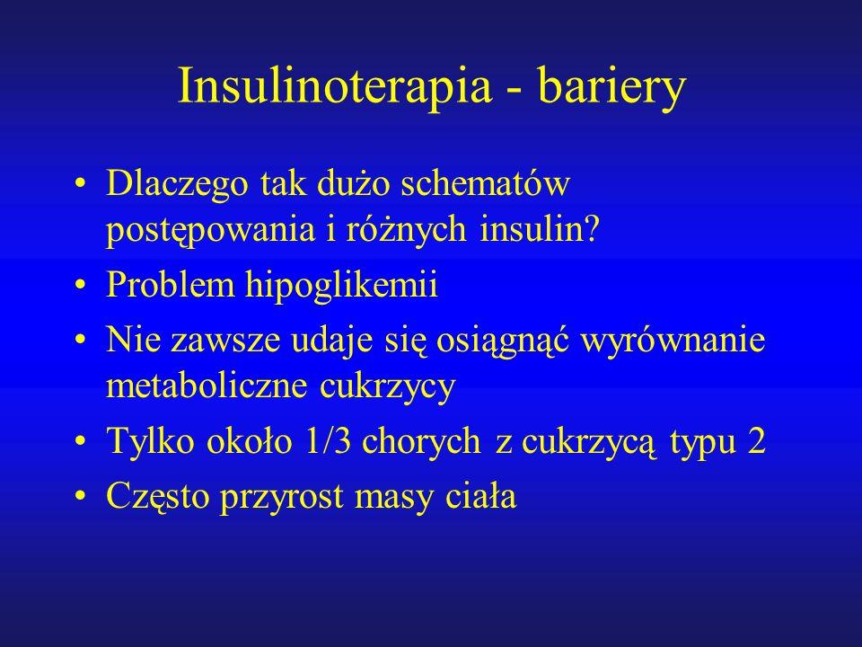 Insulinoterapia - bariery Dlaczego tak dużo schematów postępowania i różnych insulin.