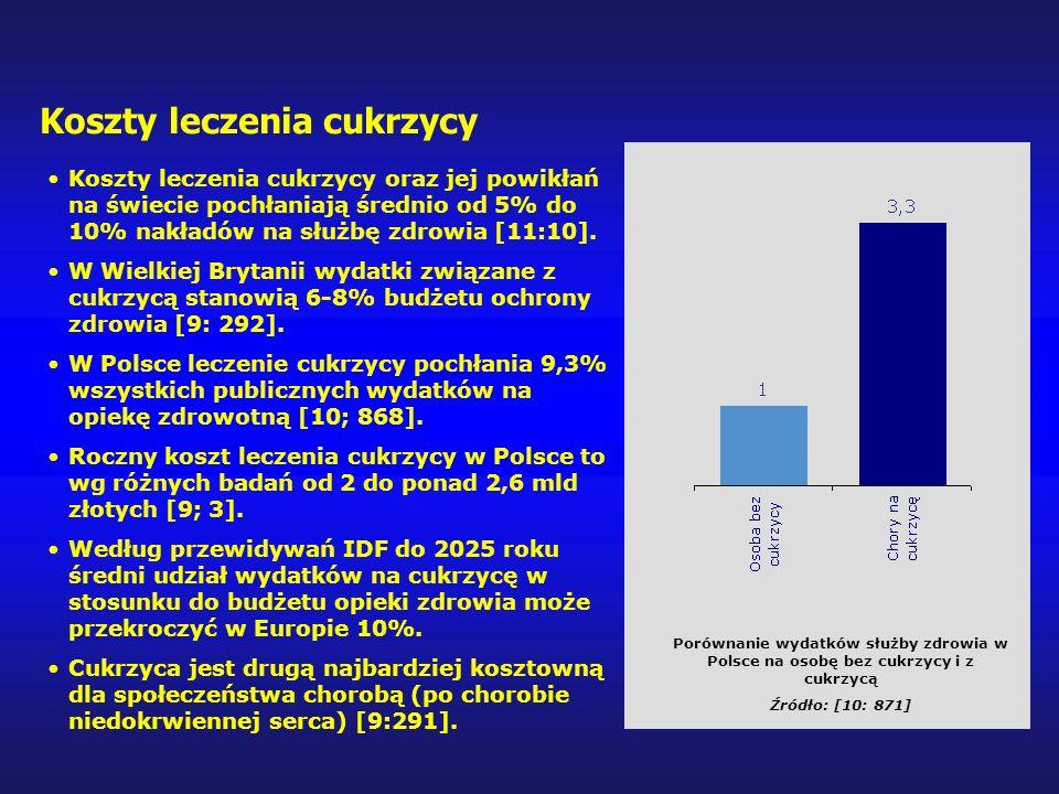 Koszty leczenia cukrzycy Koszty leczenia cukrzycy oraz jej powikłań na świecie pochłaniają średnio od 5% do 10% nakładów na służbę zdrowia [11:10].