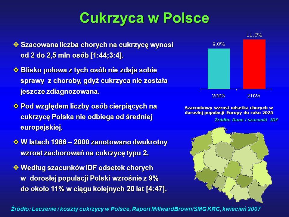 Cukrzyca w Polsce  Szacowana liczba chorych na cukrzycę wynosi od 2 do 2,5 mln osób [1:44;3:4].