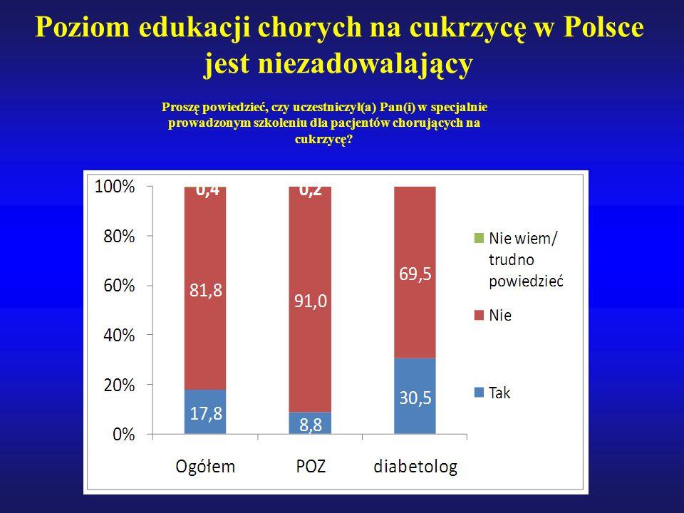 Poziom edukacji chorych na cukrzycę w Polsce jest niezadowalający Proszę powiedzieć, czy uczestniczył(a) Pan(i) w specjalnie prowadzonym szkoleniu dla pacjentów chorujących na cukrzycę
