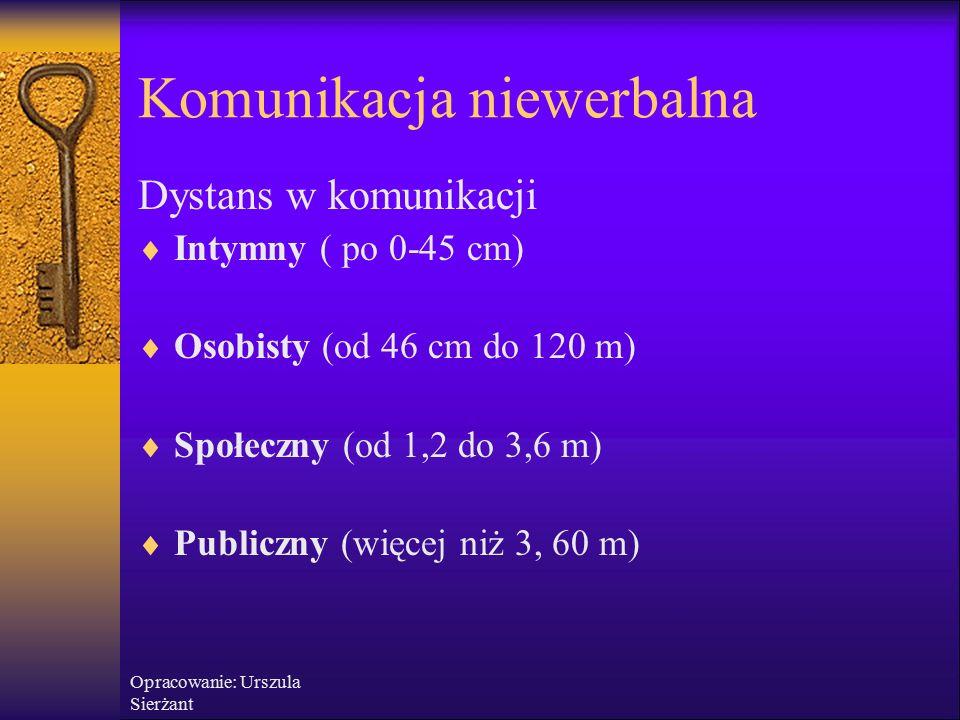Opracowanie: Urszula Sierżant Komunikacja niewerbalna Dystans w komunikacji  Intymny ( po 0-45 cm)  Osobisty (od 46 cm do 120 m)  Społeczny (od 1,2 do 3,6 m)  Publiczny (więcej niż 3, 60 m)
