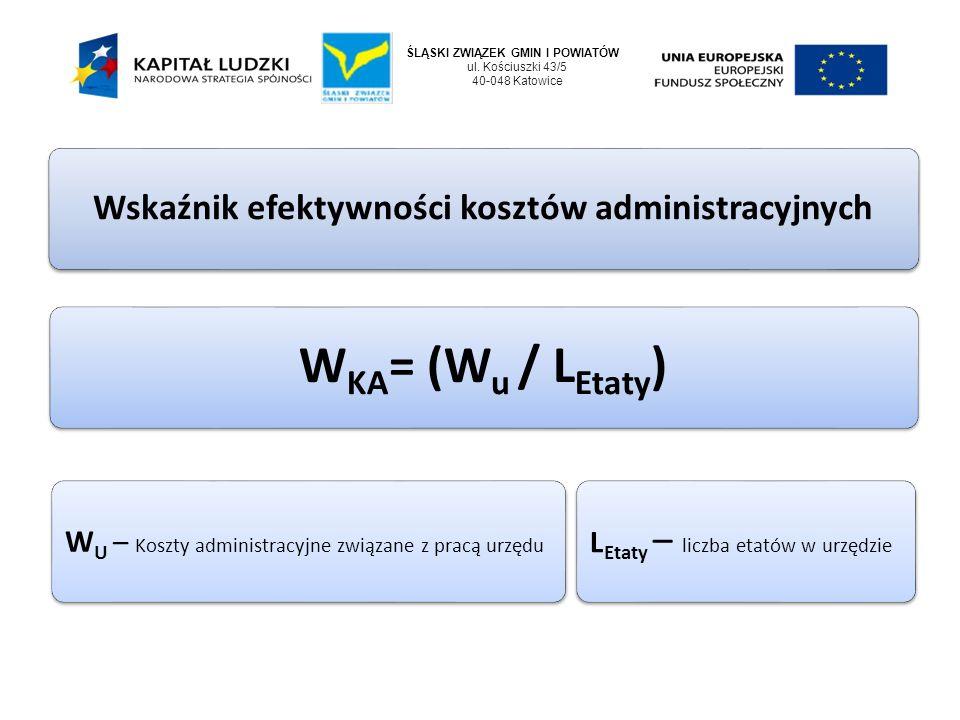 Wskaźnik efektywności kosztów administracyjnych WKA= (Wu / L Etaty ) WU – Koszty administracyjne związane z pracą urzędu LEtaty – liczba etatów w urzędzie ŚLĄSKI ZWIĄZEK GMIN I POWIATÓW ul.