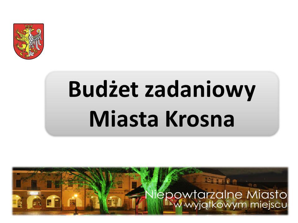 Budżet zadaniowy Miasta Krosna