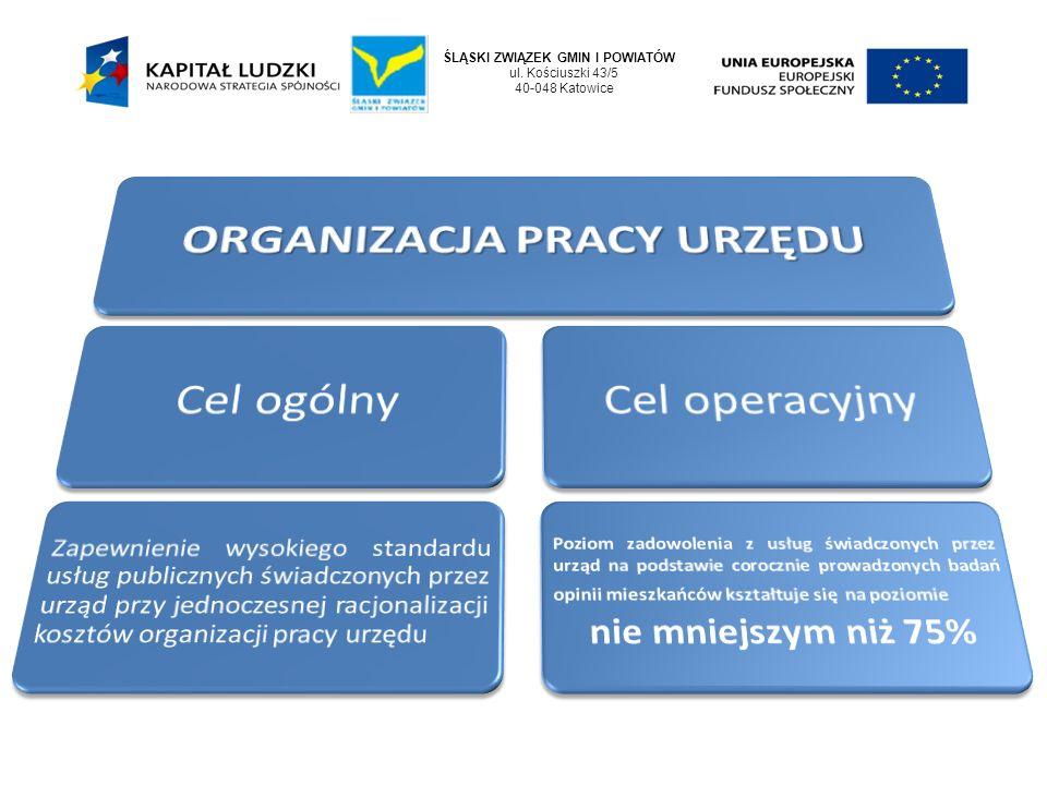 ŚLĄSKI ZWIĄZEK GMIN I POWIATÓW ul. Kościuszki 43/5 40-048 Katowice