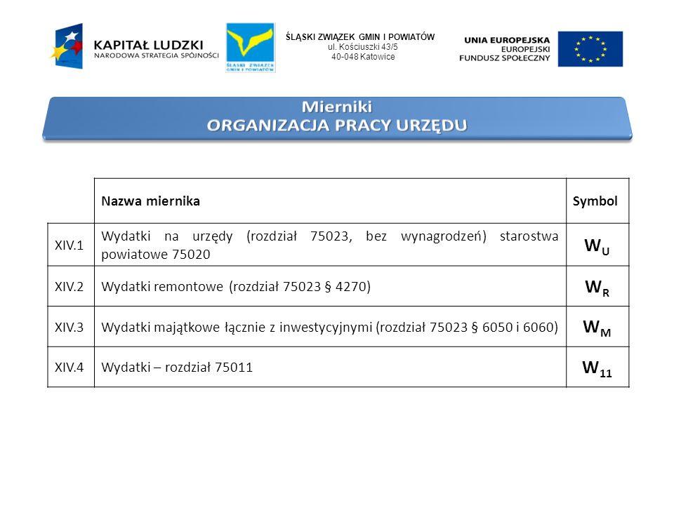 ŚLĄSKI ZWIĄZEK GMIN I POWIATÓW ul. Kościuszki 43/5 40-048 Katowice Nazwa miernikaSymbol XIV.1 Wydatki na urzędy (rozdział 75023, bez wynagrodzeń) star