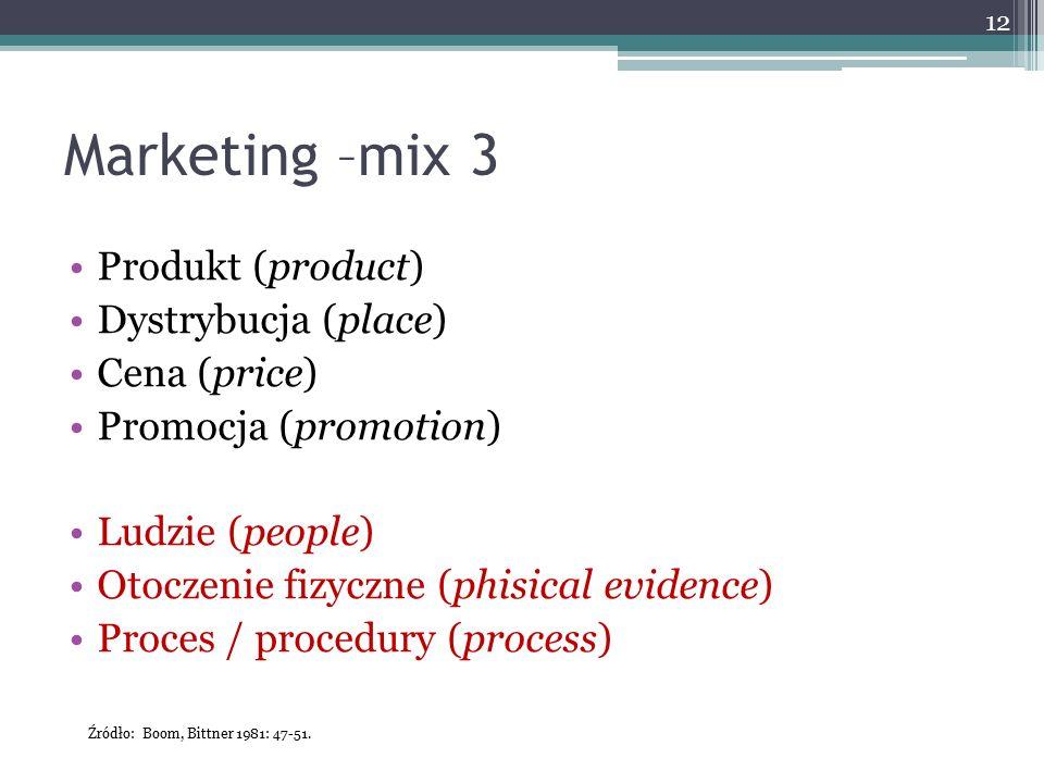 Marketing –mix 3 Produkt (product) Dystrybucja (place) Cena (price) Promocja (promotion) Ludzie (people) Otoczenie fizyczne (phisical evidence) Proces