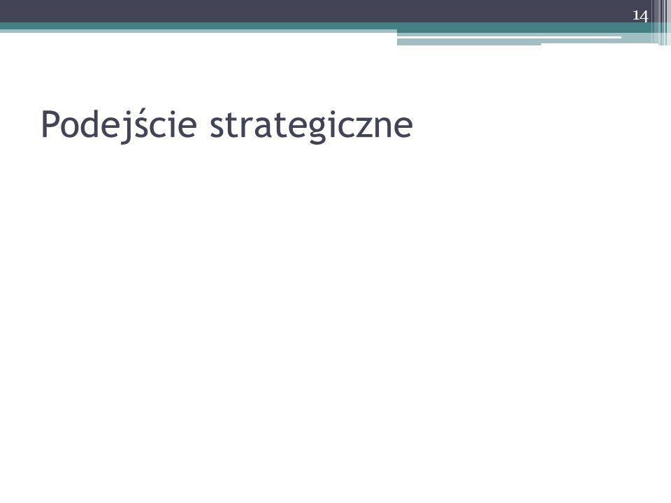 Podejście strategiczne 14