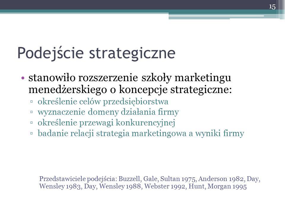 Podejście strategiczne 15 stanowiło rozszerzenie szkoły marketingu menedżerskiego o koncepcje strategiczne: ▫określenie celów przedsiębiorstwa ▫wyznac