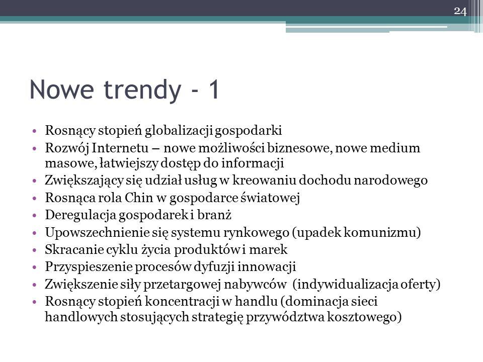 Nowe trendy - 1 Rosnący stopień globalizacji gospodarki Rozwój Internetu – nowe możliwości biznesowe, nowe medium masowe, łatwiejszy dostęp do informa
