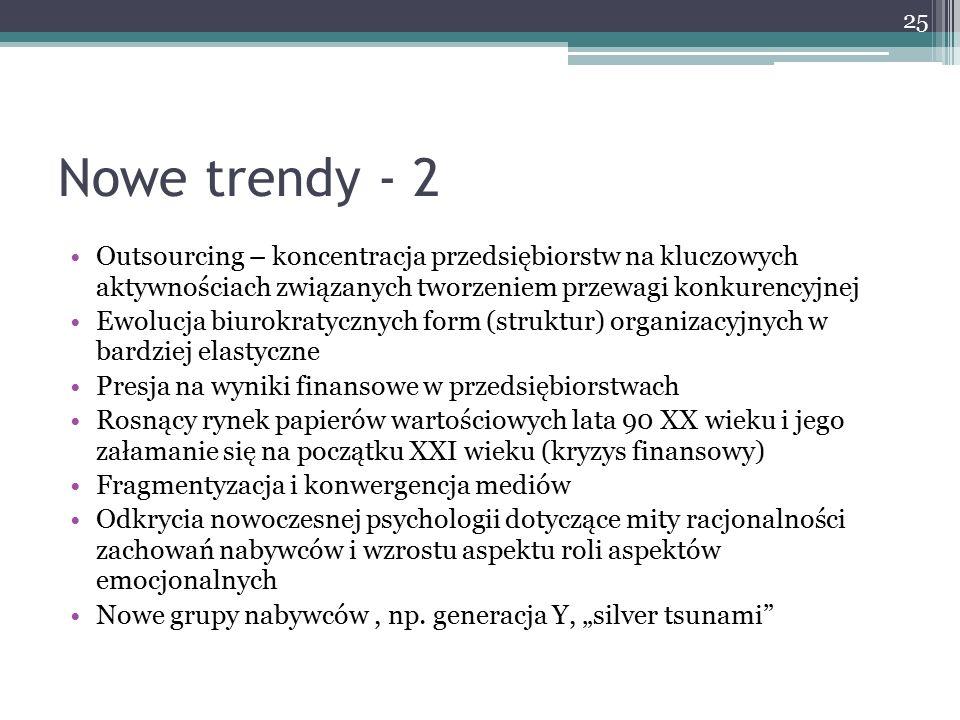 Nowe trendy - 2 Outsourcing – koncentracja przedsiębiorstw na kluczowych aktywnościach związanych tworzeniem przewagi konkurencyjnej Ewolucja biurokra