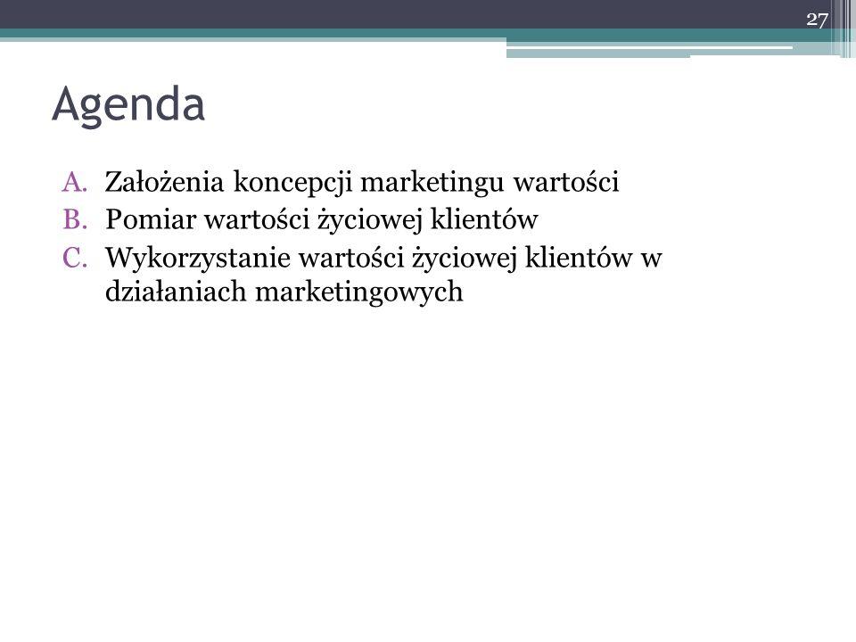 Agenda A.Założenia koncepcji marketingu wartości B.Pomiar wartości życiowej klientów C.Wykorzystanie wartości życiowej klientów w działaniach marketin
