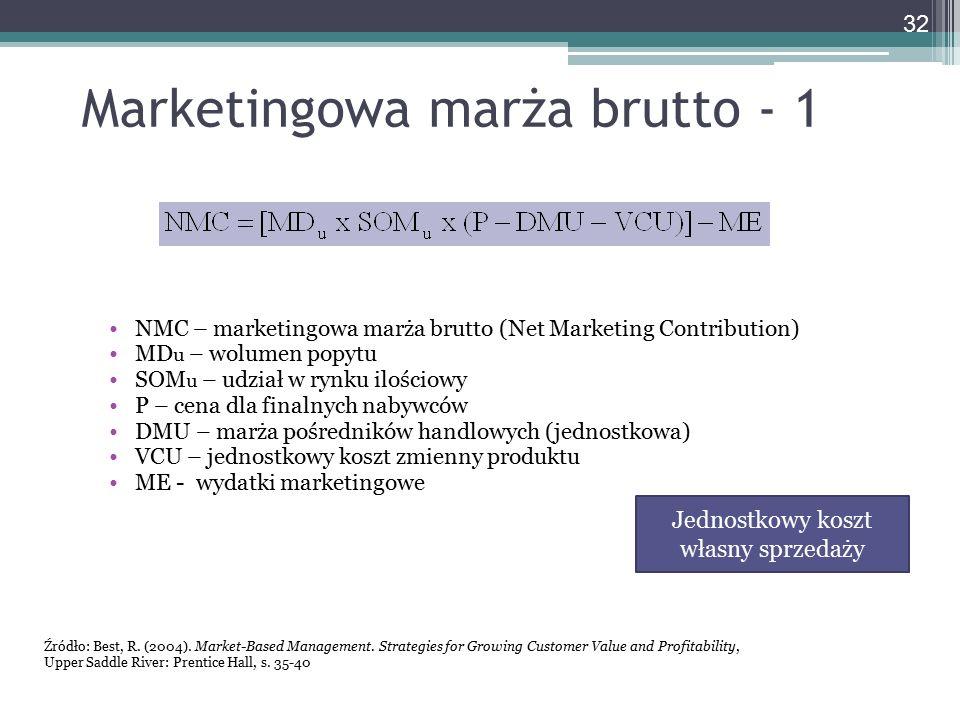 Marketingowa marża brutto - 1 NMC – marketingowa marża brutto (Net Marketing Contribution) MD u – wolumen popytu SOM u – udział w rynku ilościowy P –