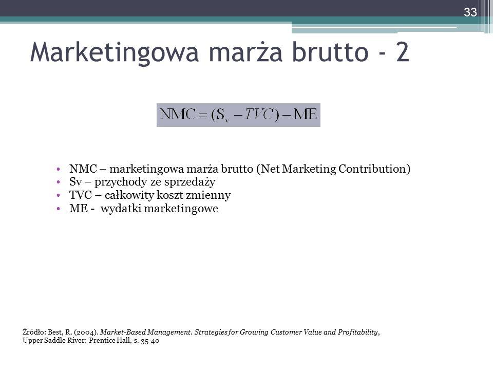 Marketingowa marża brutto - 2 NMC – marketingowa marża brutto (Net Marketing Contribution) Sv – przychody ze sprzedaży TVC – całkowity koszt zmienny M