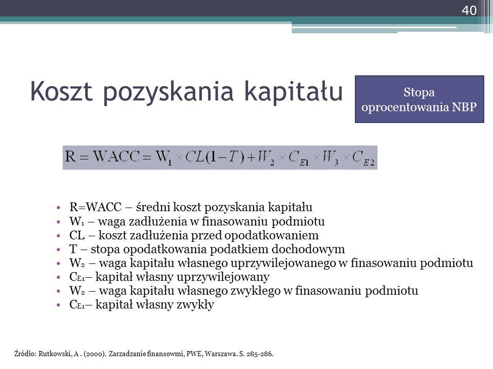 Koszt pozyskania kapitału R=WACC – średni koszt pozyskania kapitału W 1 – waga zadłużenia w finasowaniu podmiotu CL – koszt zadłużenia przed opodatkow