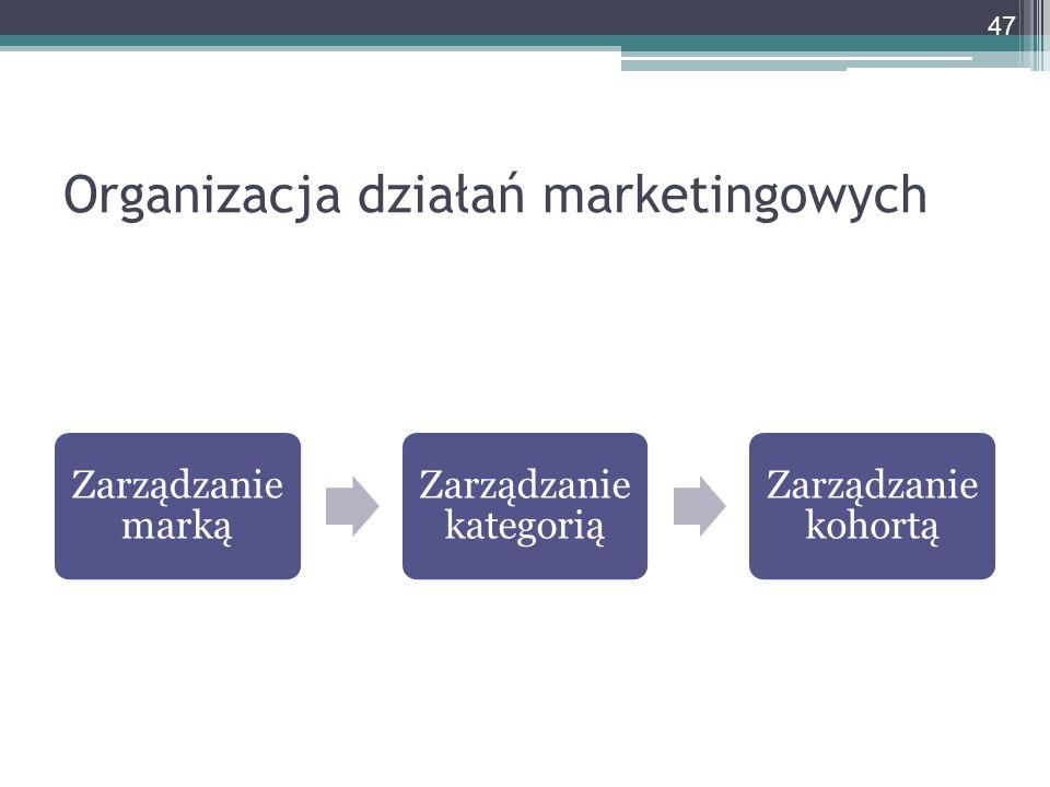 Organizacja działań marketingowych 47 Zarządzanie marką Zarządzanie kategorią Zarządzanie kohortą