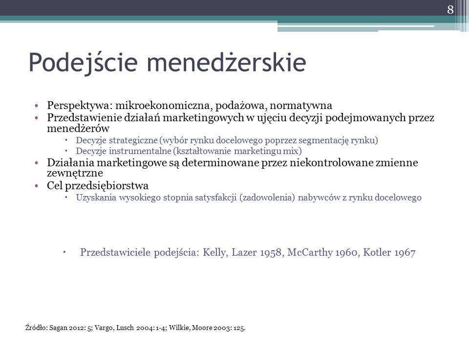 Perspektywa: mikroekonomiczna, podażowa, normatywna Przedstawienie działań marketingowych w ujęciu decyzji podejmowanych przez menedżerów  Decyzje st