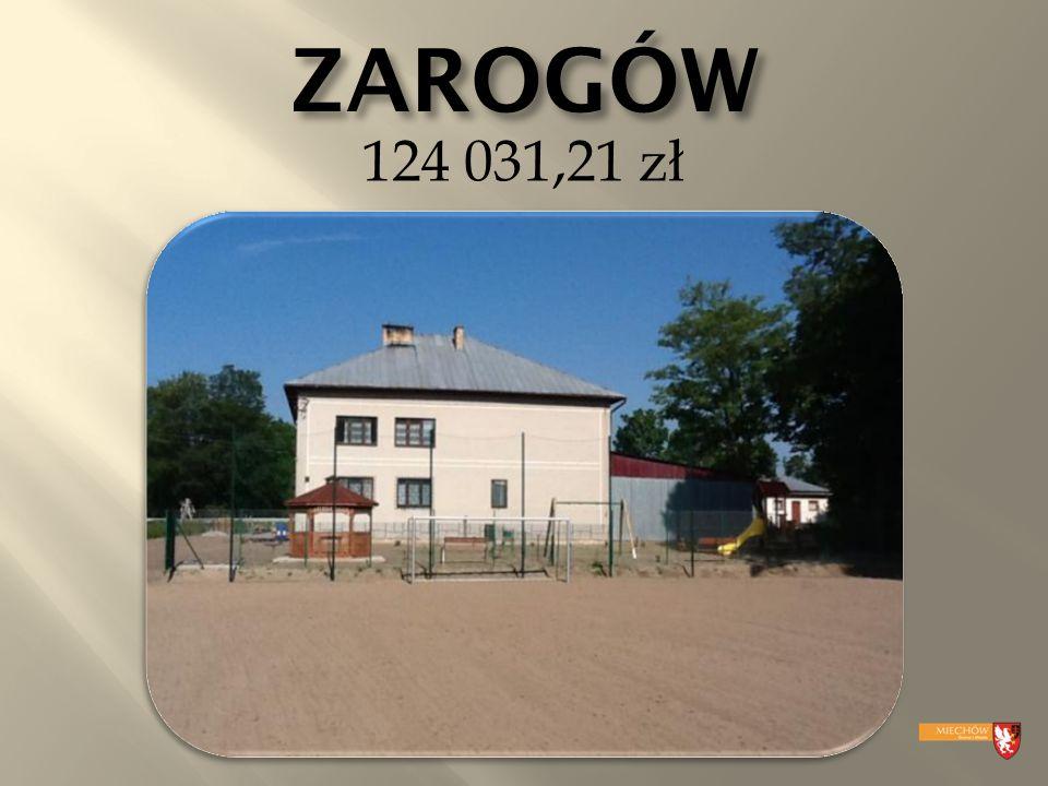 ZAROGÓW 124 031,21 zł