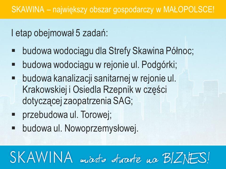 SKAWINA – największy obszar gospodarczy w MAŁOPOLSCE.