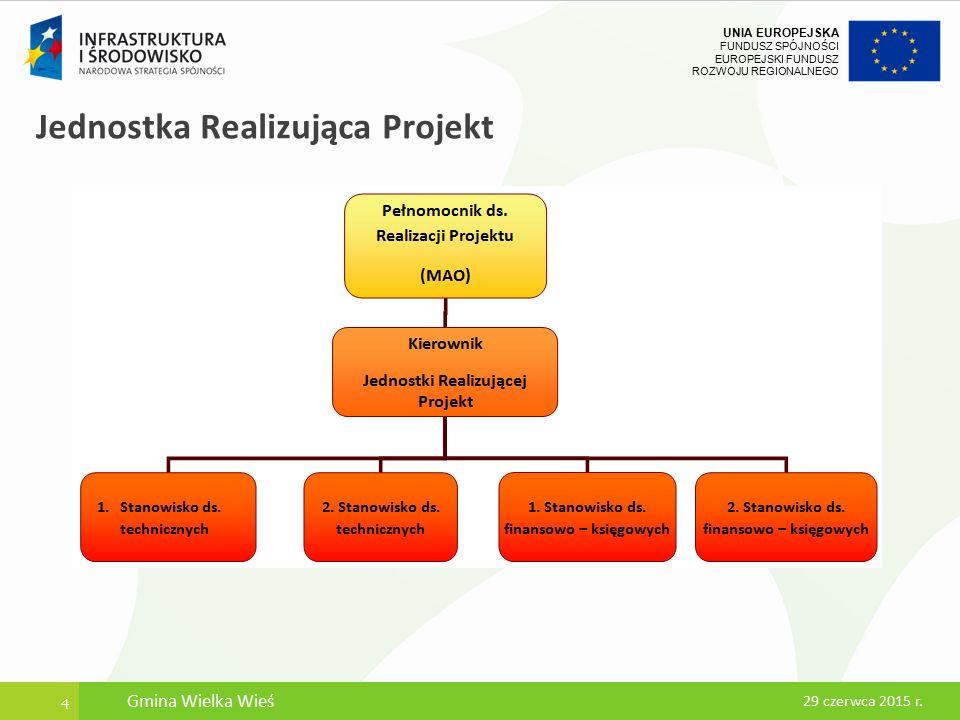 UNIA EUROPEJSKA FUNDUSZ SPÓJNOŚCI EUROPEJSKI FUNDUSZ ROZWOJU REGIONALNEGO Jednostka Realizująca Projekt 4 29 czerwca 2015 r.