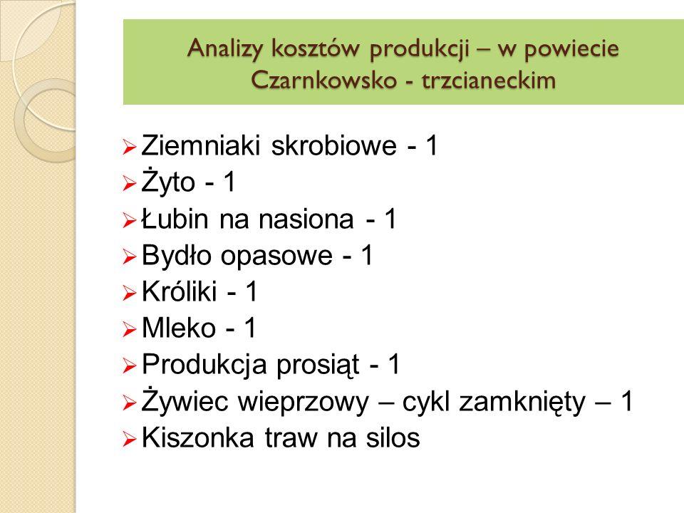 Analizy kosztów produkcji – w powiecie Czarnkowsko - trzcianeckim  Ziemniaki skrobiowe - 1  Żyto - 1  Łubin na nasiona - 1  Bydło opasowe - 1  Króliki - 1  Mleko - 1  Produkcja prosiąt - 1  Żywiec wieprzowy – cykl zamknięty – 1  Kiszonka traw na silos