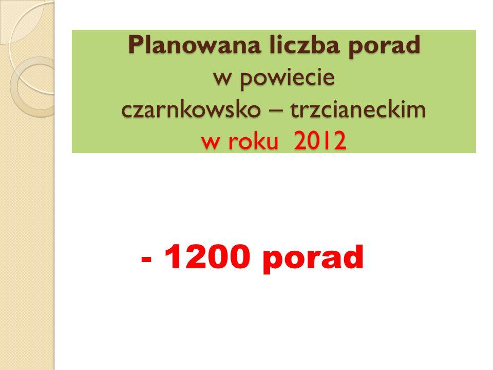 Planowana liczba porad w powiecie czarnkowsko – trzcianeckim w roku 2012 - 1200 porad