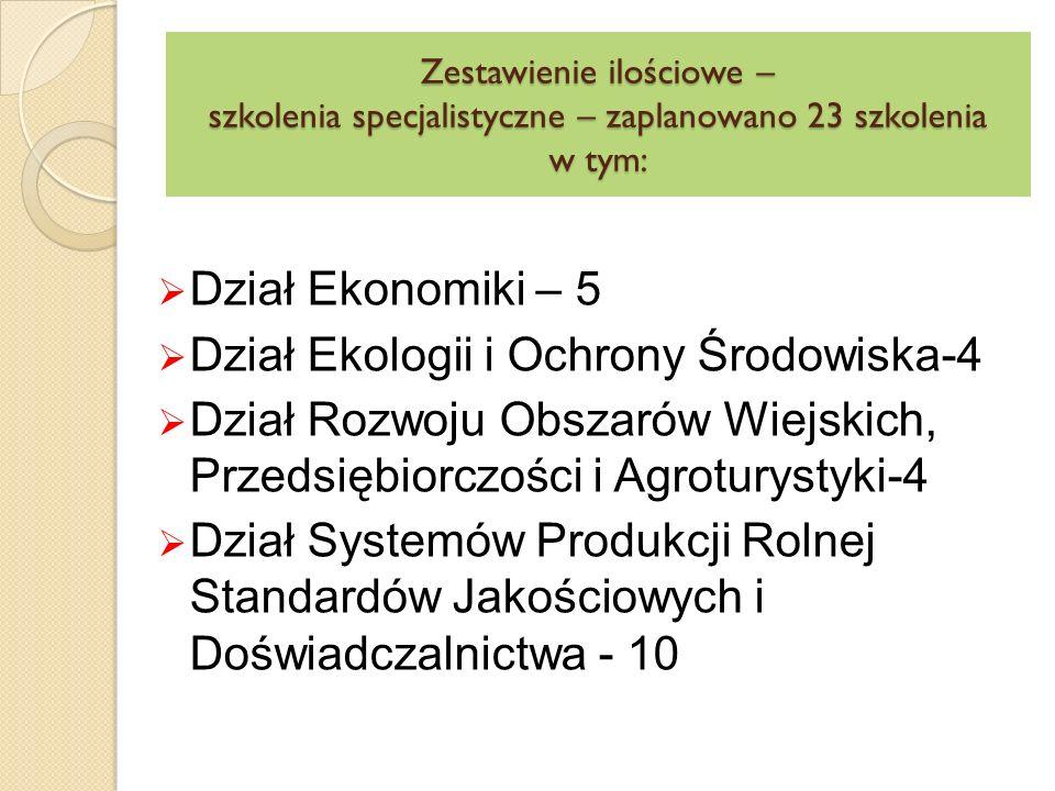 Zestawienie ilościowe – szkolenia specjalistyczne – zaplanowano 23 szkolenia w tym:  Dział Ekonomiki – 5  Dział Ekologii i Ochrony Środowiska-4  Dział Rozwoju Obszarów Wiejskich, Przedsiębiorczości i Agroturystyki-4  Dział Systemów Produkcji Rolnej Standardów Jakościowych i Doświadczalnictwa - 10