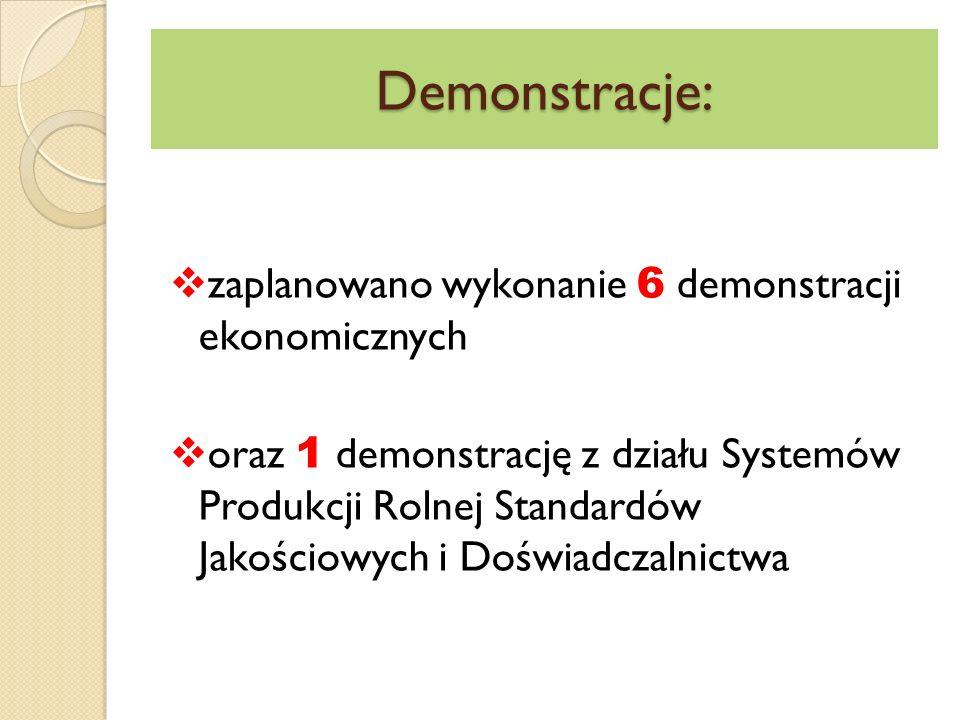 Demonstracje:  zaplanowano wykonanie 6 demonstracji ekonomicznych  oraz 1 demonstrację z działu Systemów Produkcji Rolnej Standardów Jakościowych i Doświadczalnictwa