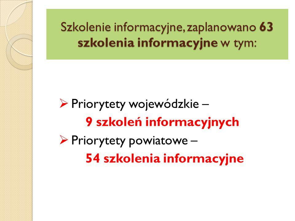 Szkolenie informacyjne, zaplanowano 63 szkolenia informacyjne w tym:  Priorytety wojewódzkie – 9 szkoleń informacyjnych  Priorytety powiatowe – 54 szkolenia informacyjne