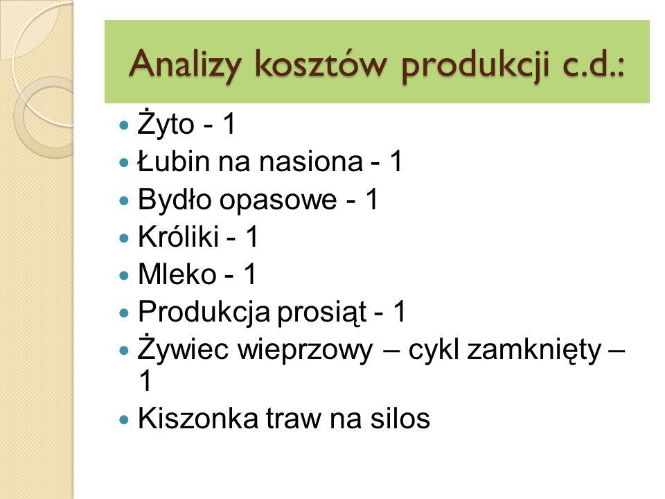 Analizy kosztów produkcji c.d.: Żyto - 1 Łubin na nasiona - 1 Bydło opasowe - 1 Króliki - 1 Mleko - 1 Produkcja prosiąt - 1 Żywiec wieprzowy – cykl zamknięty – 1 Kiszonka traw na silos