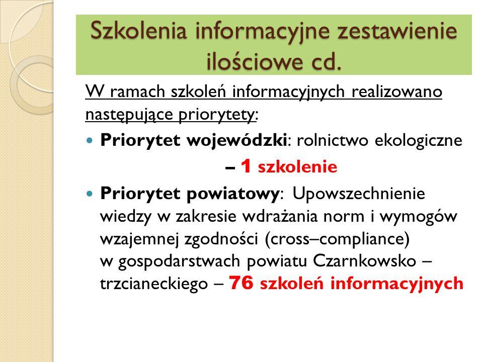 Analizy kosztów produkcji – w powiecie czarnkowsko - trzcianeckim Przeprowadzono następujące analizy kosztów produkcji w powiecie czarnkowsko – trzcianeckim:  Proso – 1  Jęczmień jary – 1  Jęczmień ozimy – 1  Kukurydza na ziarno – 1  Mieszanka zbóż jarych – 1  Mieszanka zbożowo – strączkowa – 1  Owies - 1