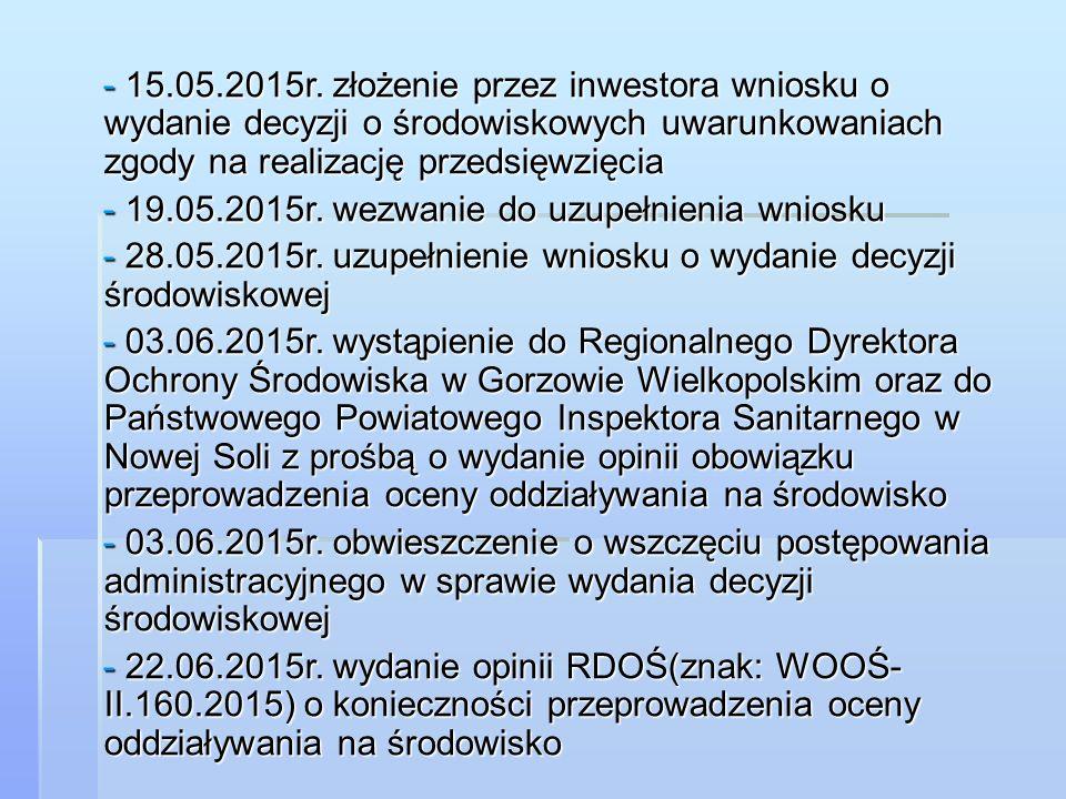 - 15.05.2015r. złożenie przez inwestora wniosku o wydanie decyzji o środowiskowych uwarunkowaniach zgody na realizację przedsięwzięcia - 15.05.2015r.