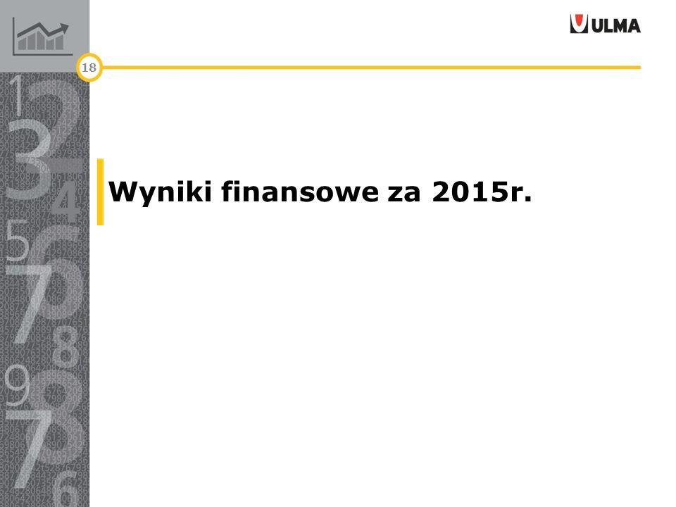 Wyniki finansowe za 2015r. 18