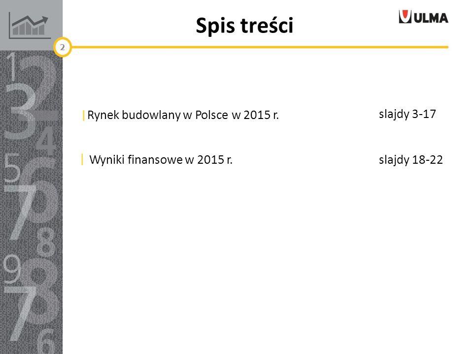 Spis treści 2 Rynek budowlany w Polsce w 2015 r. slajdy 3-17 Wyniki finansowe w 2015 r.slajdy 18-22