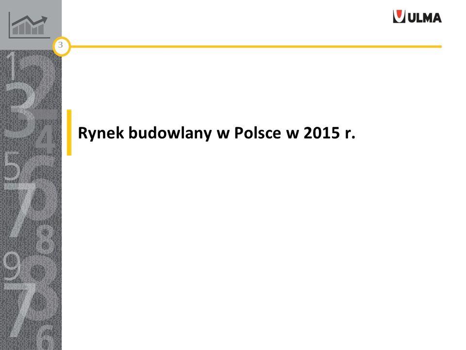 Rynek budowlany w Polsce w 2015 r. 3