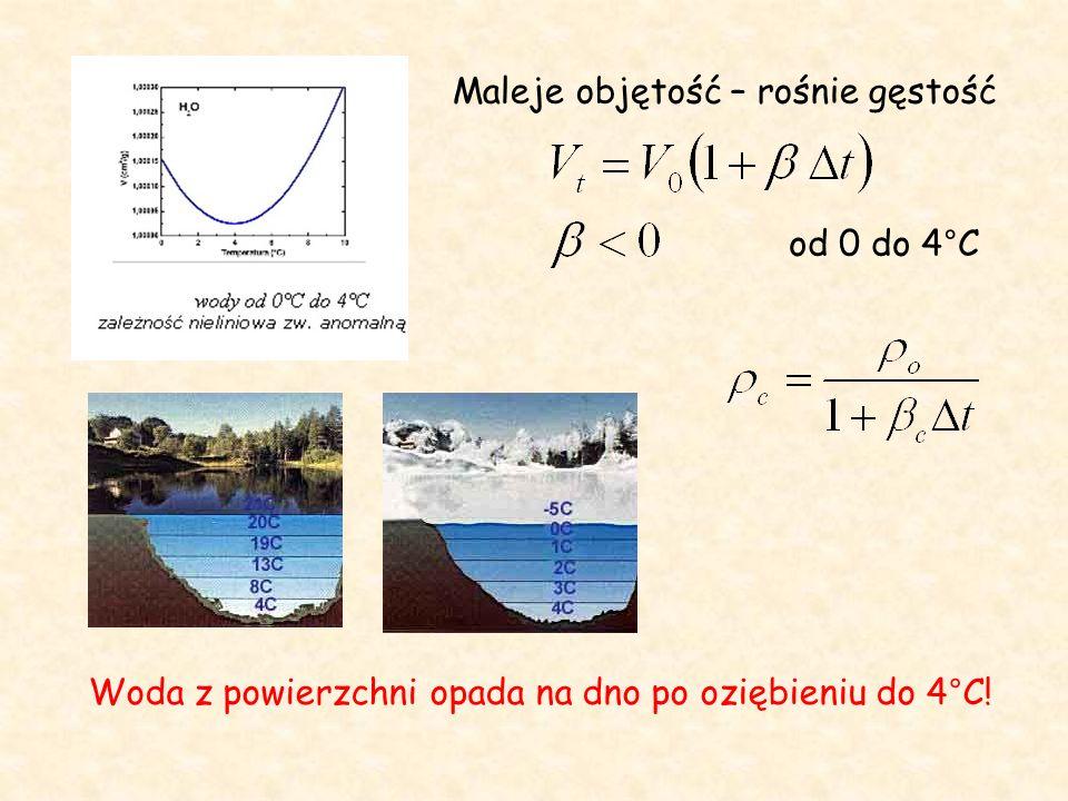 [03-16] Współczynnik rozszerzalności objętościowej wody β.