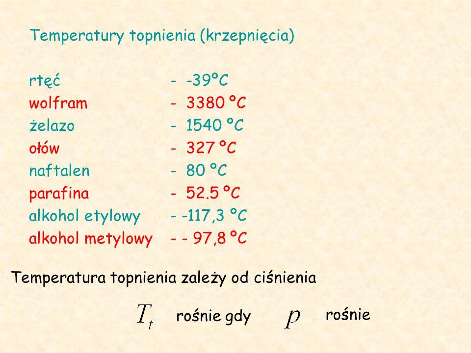 Temperatury topnienia (krzepnięcia) rtęć- -39ºC wolfram- 3380 ºC żelazo- 1540 ºC ołów- 327 ºC naftalen- 80 ºC parafina - 52.5 ºC alkohol etylowy- -117,3 ºC alkohol metylowy- - 97,8 ºC Temperatura topnienia zależy od ciśnienia rośnie gdy rośnie