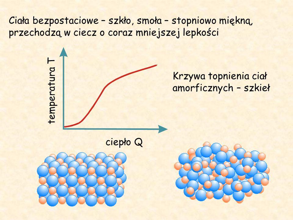 ciepło Q temperatura T Krzywa topnienia ciał amorficznych – szkieł Ciała bezpostaciowe – szkło, smoła – stopniowo miękną, przechodzą w ciecz o coraz mniejszej lepkości