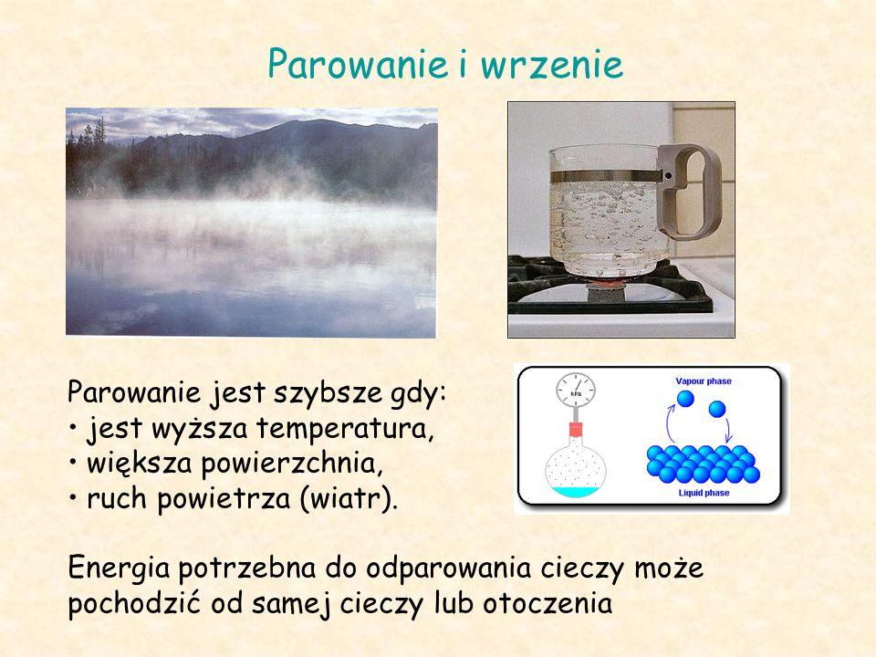Parowanie i wrzenie Parowanie jest szybsze gdy: jest wyższa temperatura, większa powierzchnia, ruch powietrza (wiatr).