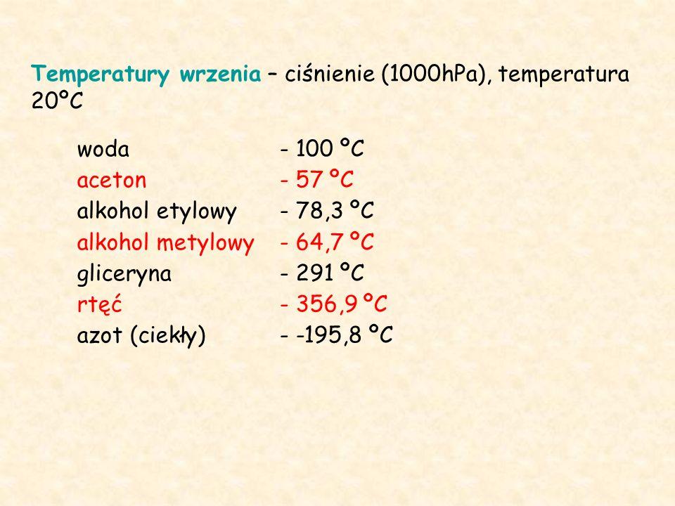 Temperatury wrzenia – ciśnienie (1000hPa), temperatura 20ºC woda- 100 ºC aceton- 57 ºC alkohol etylowy- 78,3 ºC alkohol metylowy- 64,7 ºC gliceryna- 291 ºC rtęć- 356,9 ºC azot (ciekły)- -195,8 ºC
