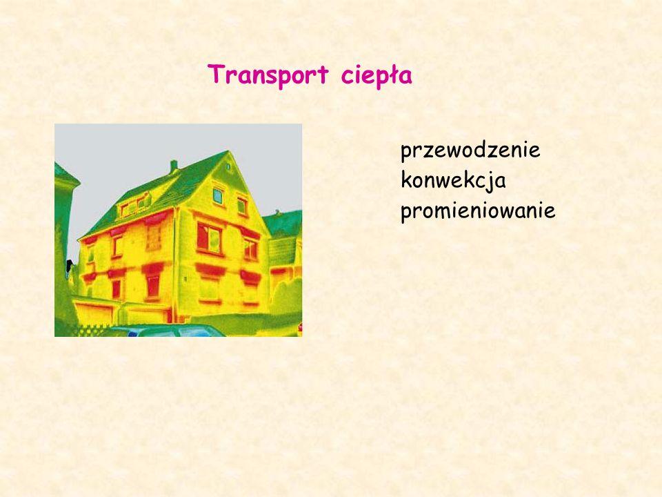 Transport ciepła przewodzenie konwekcja promieniowanie