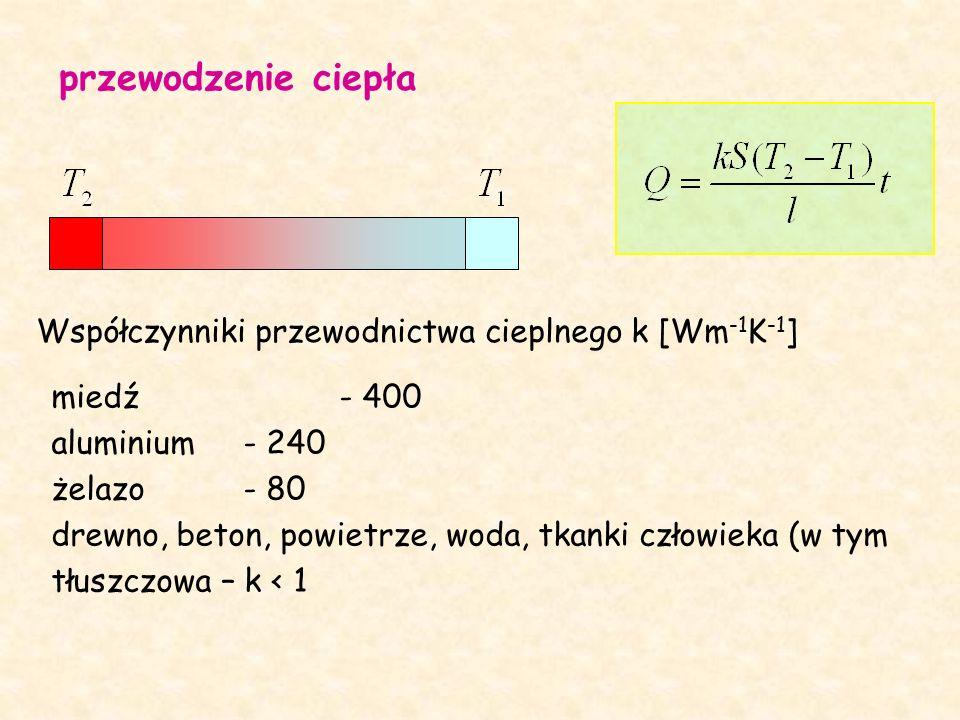 przewodzenie ciepła Współczynniki przewodnictwa cieplnego k [Wm -1 K -1 ] miedź - 400 aluminium- 240 żelazo- 80 drewno, beton, powietrze, woda, tkanki człowieka (w tym tłuszczowa – k < 1