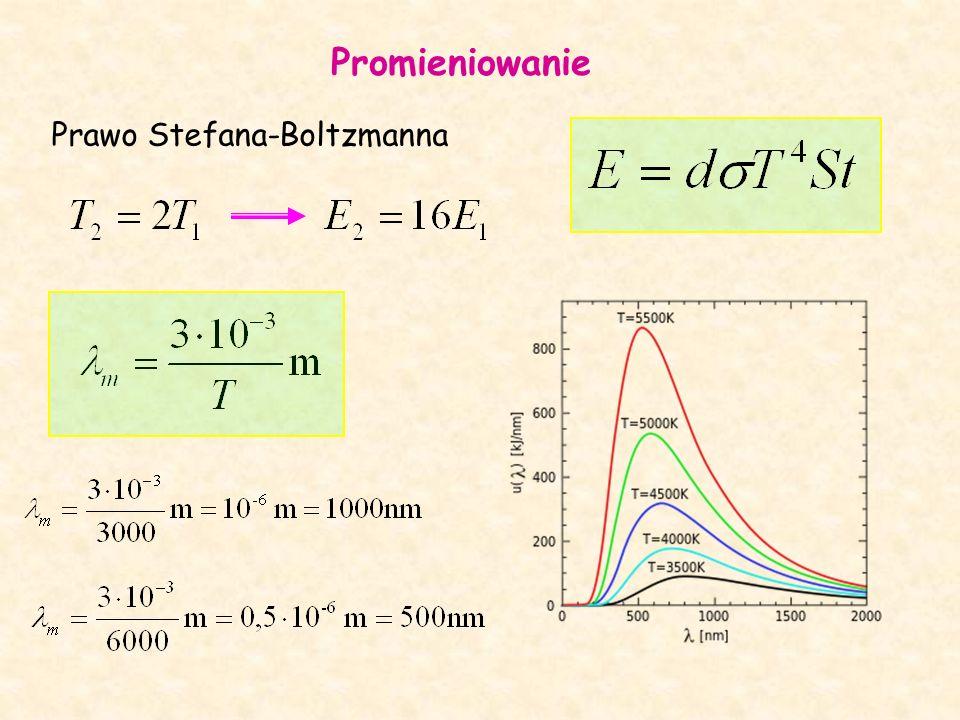 Promieniowanie Prawo Stefana-Boltzmanna