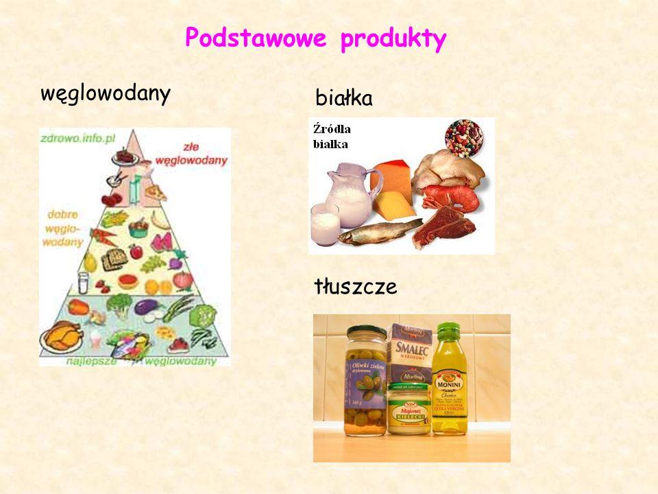 Podstawowe produkty węglowodany białka tłuszcze