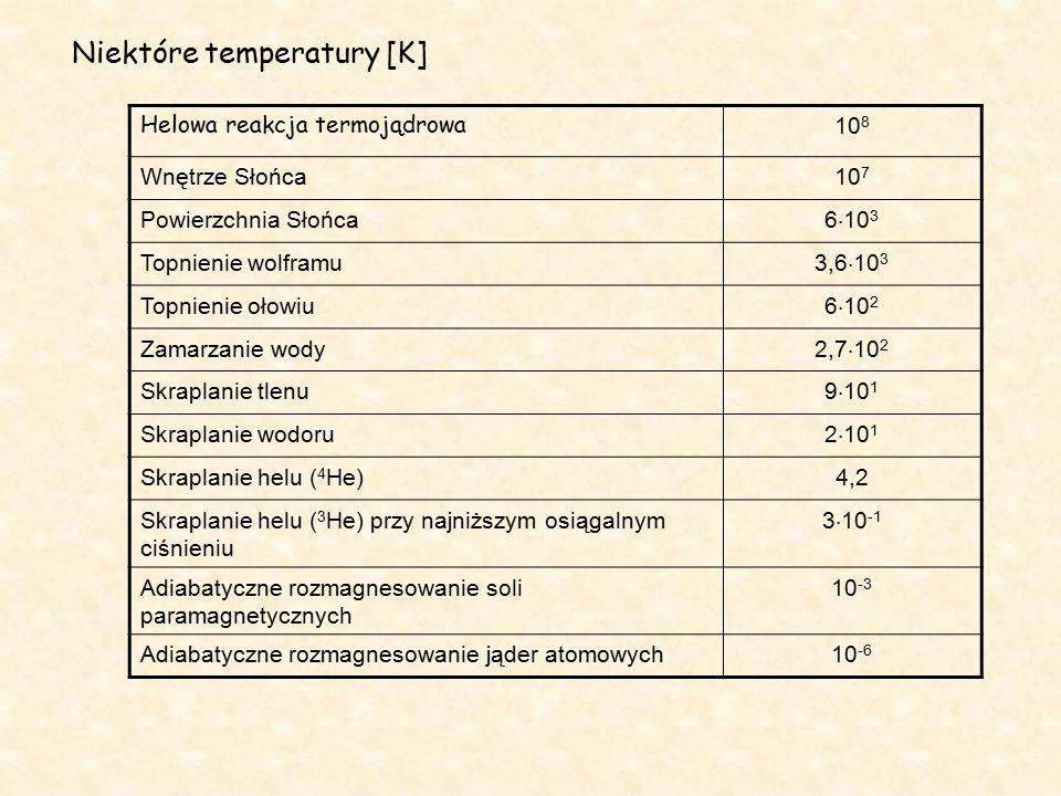 Helowa reakcja termojądrowa 10 8 Wnętrze Słońca10 7 Powierzchnia Słońca 6  10 3 Topnienie wolframu 3,6  10 3 Topnienie ołowiu 6  10 2 Zamarzanie wody 2,7  10 2 Skraplanie tlenu 9  10 1 Skraplanie wodoru 2  10 1 Skraplanie helu ( 4 He)4,2 Skraplanie helu ( 3 He) przy najniższym osiągalnym ciśnieniu 3  10 -1 Adiabatyczne rozmagnesowanie soli paramagnetycznych 10 -3 Adiabatyczne rozmagnesowanie jąder atomowych10 -6 Niektóre temperatury [K]