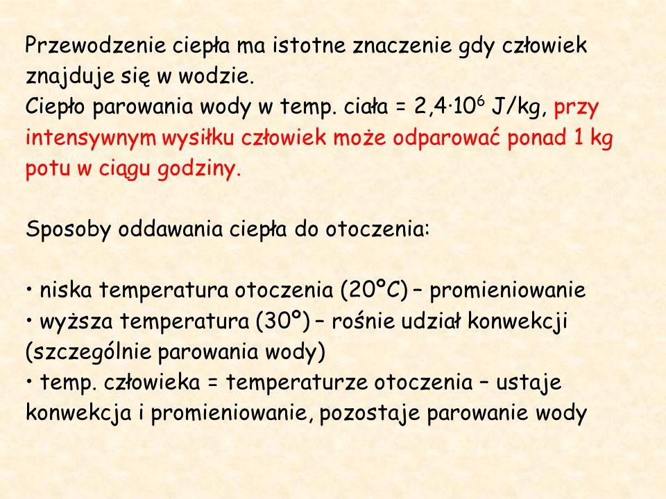 Przewodzenie ciepła ma istotne znaczenie gdy człowiek znajduje się w wodzie.