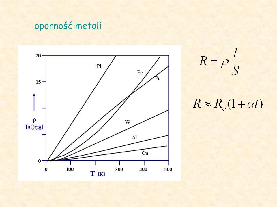 Do ogrzania masy m danej substancji o  T należy dostarczyć ciepło Ciepło właściwe ilość ciepła potrzebna do podgrzania 1kg danej substancji o 1K.