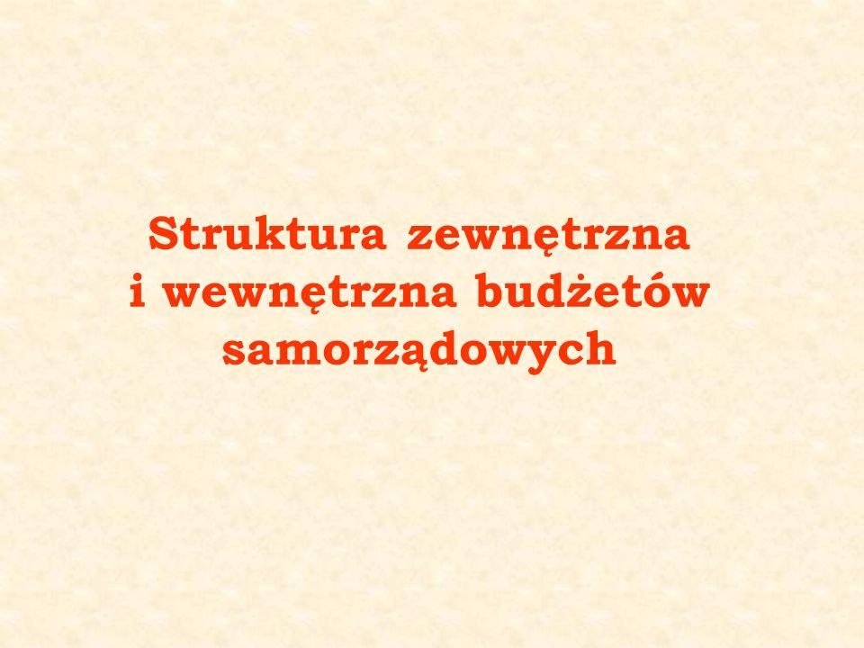 Struktura zewnętrzna i wewnętrzna budżetów samorządowych