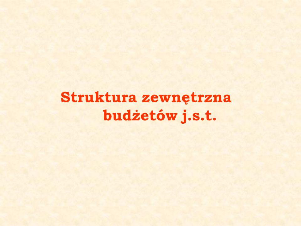 Struktura zewnętrzna budżetów j.s.t.
