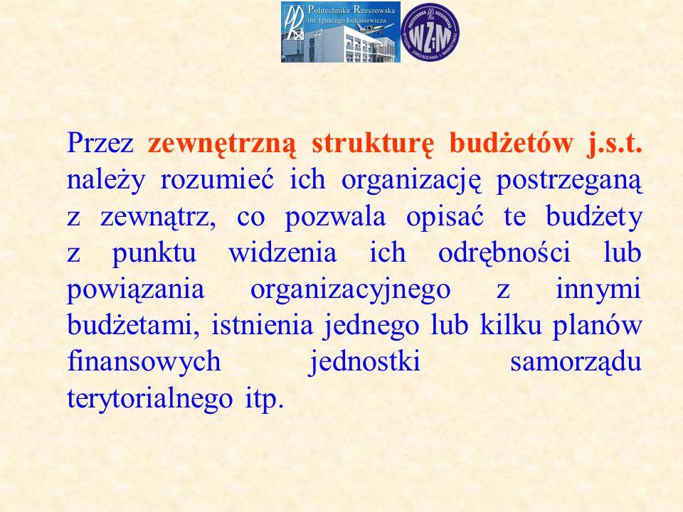 Przez zewnętrzną strukturę budżetów j.s.t.