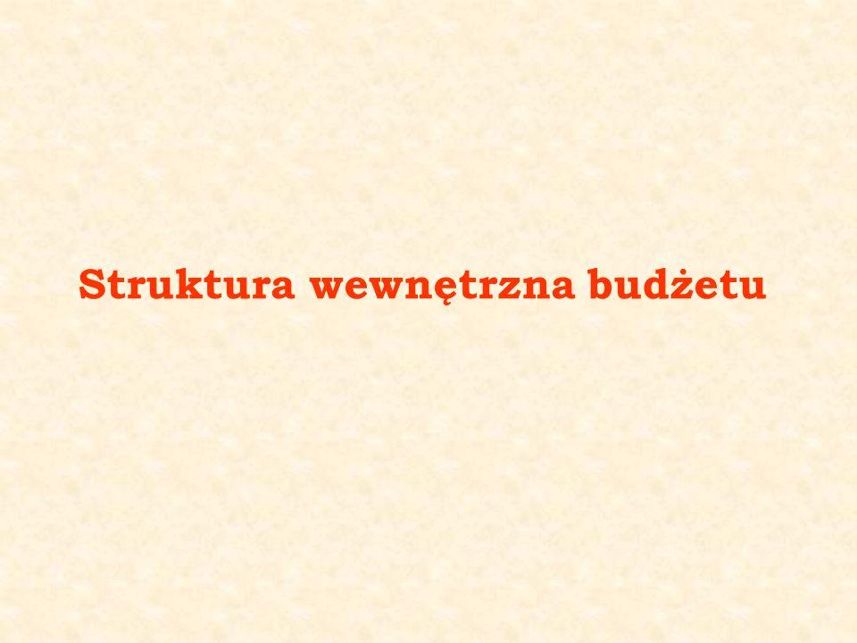 Struktura wewnętrzna budżetu